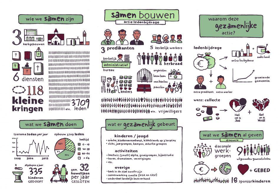 Illustratie voor flyer
