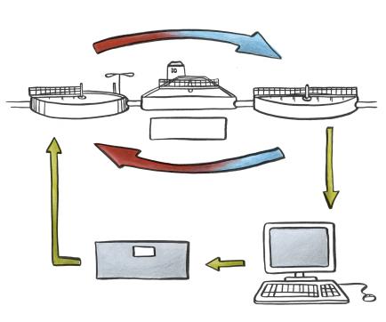 Illustraties - fase 2