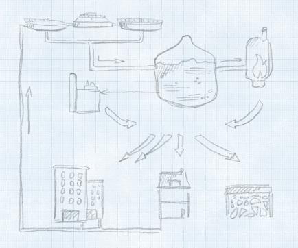 Illustraties - fase 1