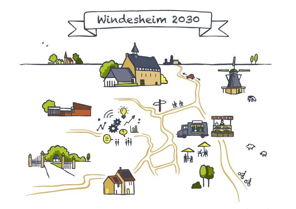 Praatplaten voor het project 'Windesheim 2030'
