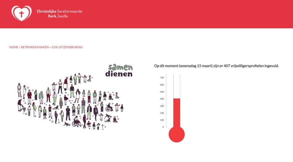 De resultaten (bron: website cgkzwolle.nl)