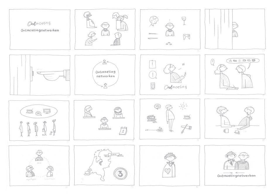 Storyboard animatie Ontmoetingnetwerken
